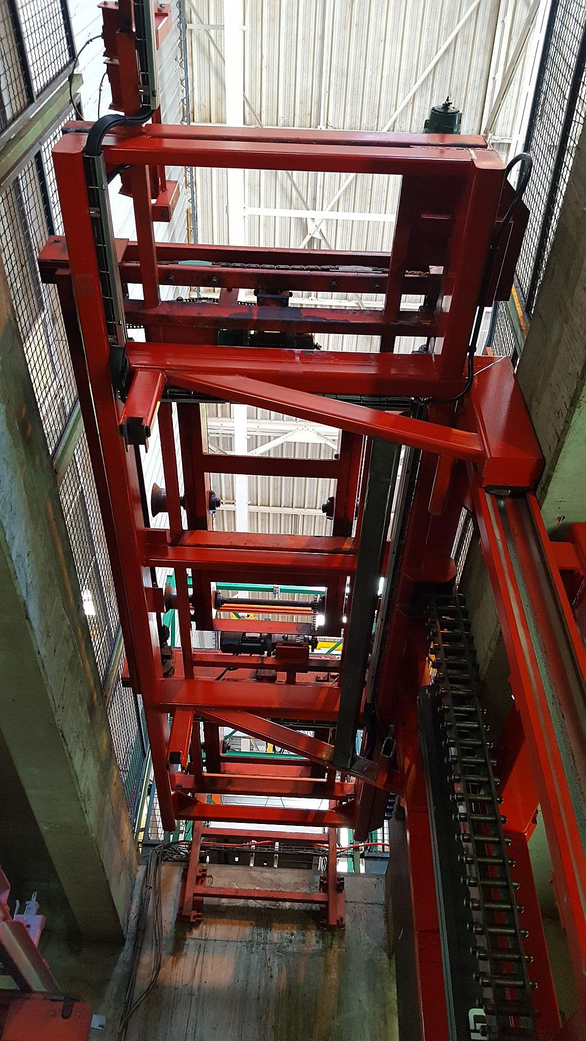 élévateur, ergonomie, manutention, élévateur à chaînes, élévateur à chaînes pousseuses