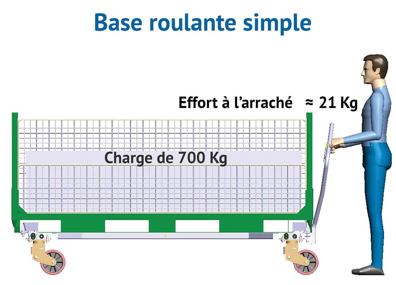 base roulante; logistique